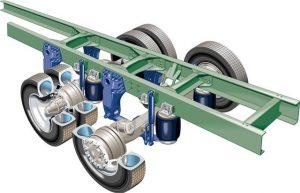 Специнструмент для грузовиков универсальный